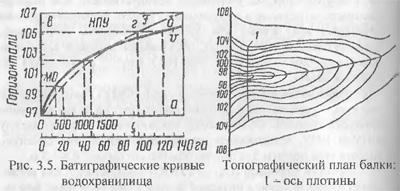 Проектирование прудов (часть 2)