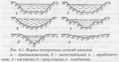 Открытая оросительная сеть (часть 1)