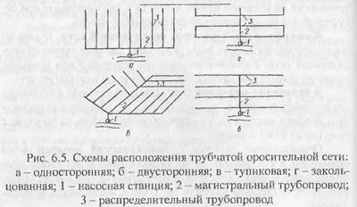 Закрытая трубчатая оросительная сеть (часть 2)
